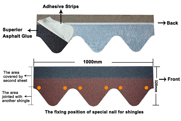 wave shingle nail